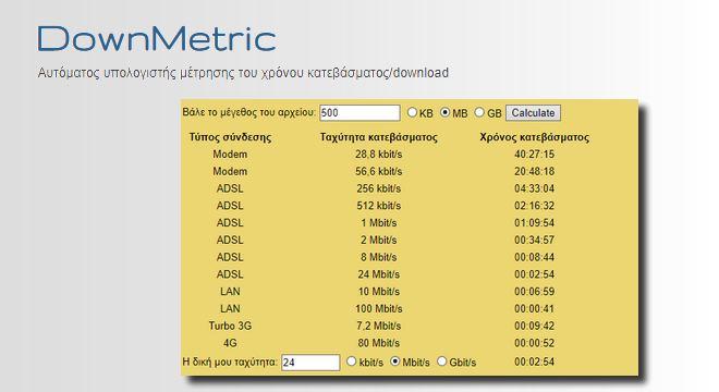DownMetric - Η σελίδα που υπολογίζει τον χρόνο που κατεβάζεις ένα αρχείο